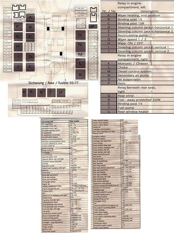 2002 S430 Fuse Chart MercedesBenz Forum with regard to 2002