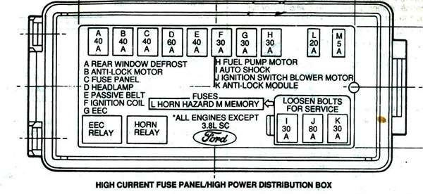 1955 thunderbird fuse box fuse box and wiring diagram. Black Bedroom Furniture Sets. Home Design Ideas