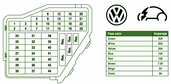 2002 Volkswagen Beetle Fuse Box Diagram - Vehiclepad | 2002 regarding 2004 Vw Jetta Fuse Box Diagram
