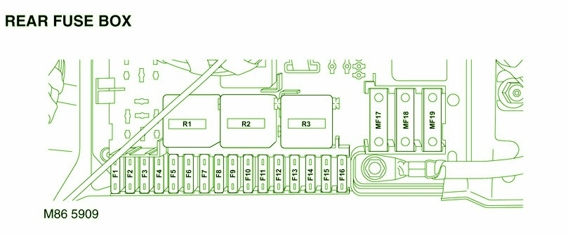 2003-4.4L V8 Range Rover Fuse Box Diagram – Circuit Wiring Diagrams for 2003 Range Rover Fuse Box Diagram