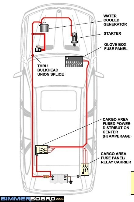 Bmw 740i Fuse Box Diagram