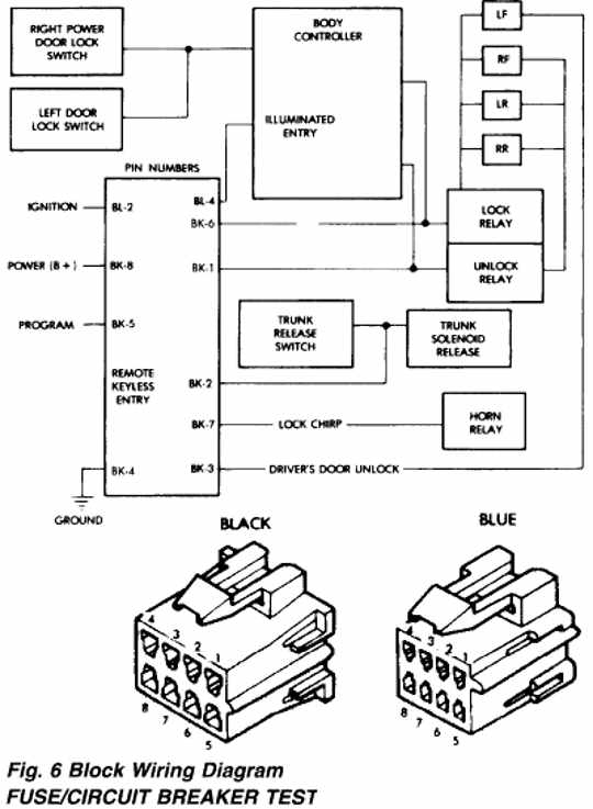 1999    Chrysler    Lhs    Fuse       Box       Diagram         Fuse       Box    And Wiring