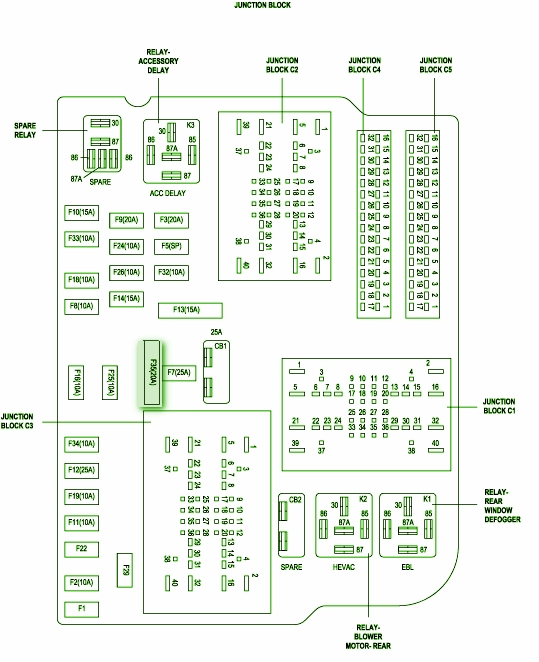 2004 dodge durango fuse box diagram