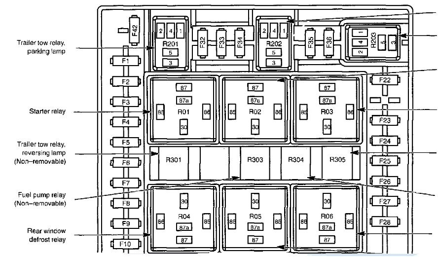Fuse Box 2003 Ford Expedition Diagram : Expedition fuse box and wiring diagram