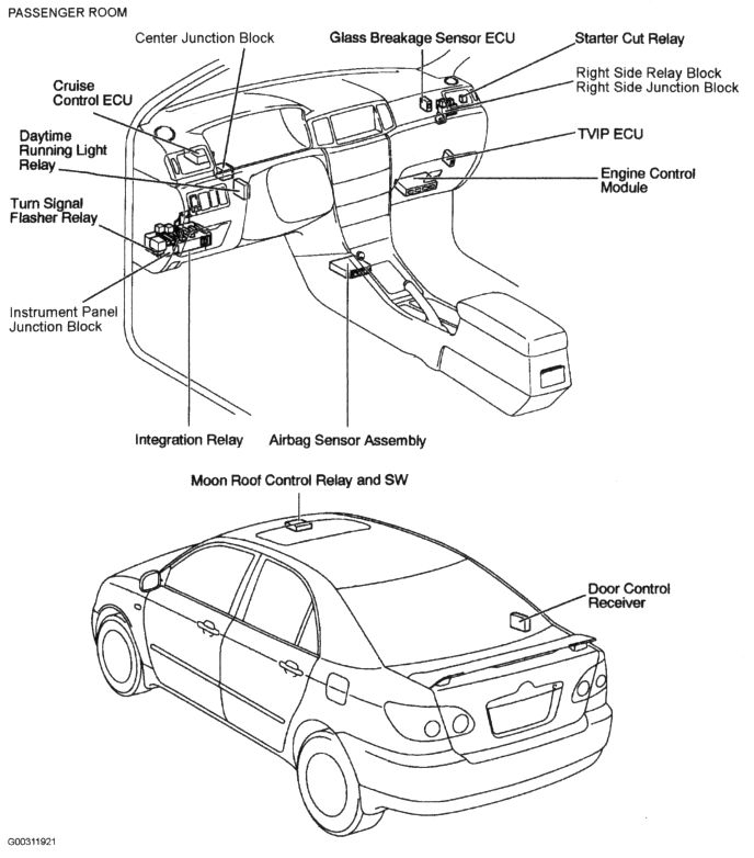 2006 toyota sienna fuse box diagram