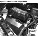 2004 Acura Mdx Touring: The Assistance Of Master Tech..navigation in 2008 Acura Mdx Fuse Box