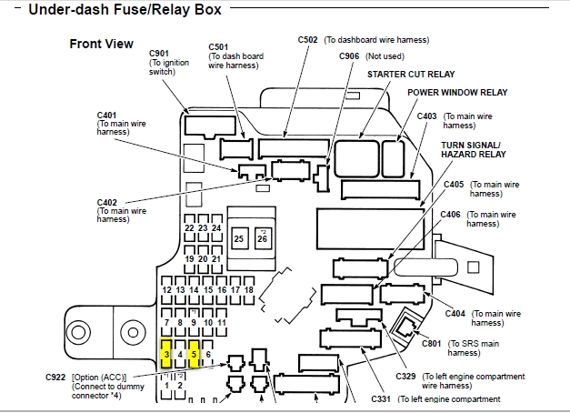 1996 acura rl fuse box diagram