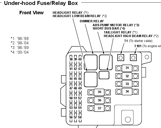 2004 acura tl fuse box diagram