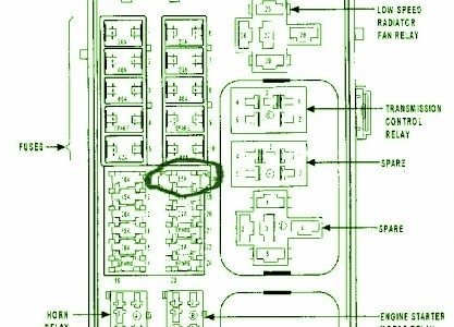 2004 Chrysler Pt Cruiser Main Control Fuse Box Diagram – Circuit throughout 2004 Pt Cruiser Fuse Box