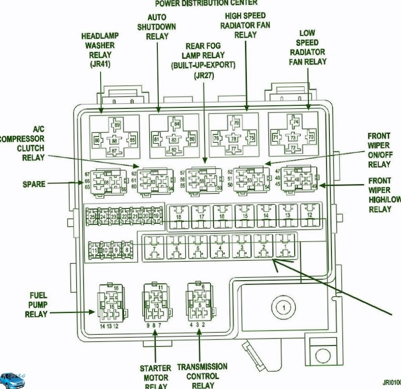 2004 dodge stratus main fuse box location best car motorcycle throughout 2004 dodge stratus fuse box best fuse box auto fuse box \u2022 free wiring diagrams life quotes co 05 dodge stratus fuse diagram at honlapkeszites.co