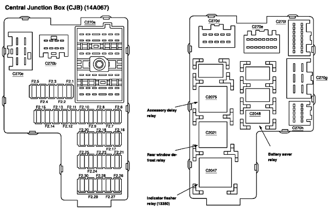 fuse box diagram 2005 ford explorer