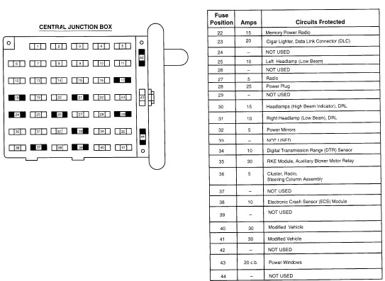 Fuse Box Diagram 1995 Ford E150 Van : Ford econoline fuse diagram automotive wiring
