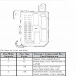 2004 Ford Escape Fuse Box. 2004. Automotive Wiring Diagrams with regard to 2004 Ford Escape Fuse Box Diagram