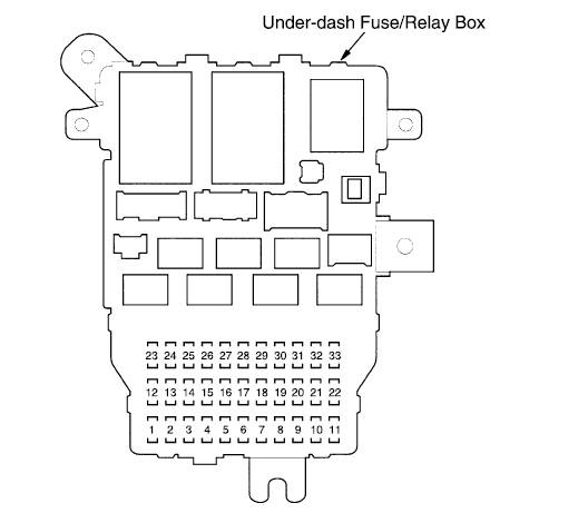 2004 Honda Accord Fuse Box