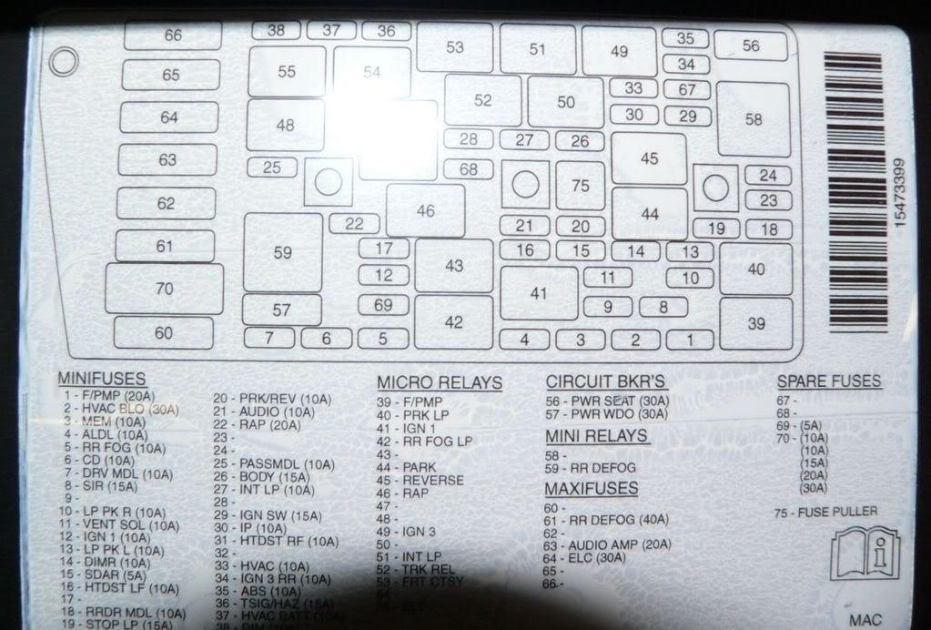 2005 Bonneville Battery And Fuses Backseat - Gm Forum - Buick inside 2003 Pontiac Bonneville Fuse Box Diagram