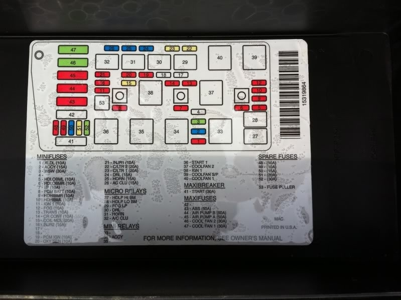 99 cadillac deville fuse box | fuse box and wiring diagram 2008 cadillac escalade fuse box diagram #14