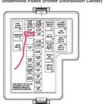 2005 Dodge Stratus Fuse Box Diagram - Vehiclepad | 1997 Dodge with 2005 Chrysler Sebring Fuse Box Diagram