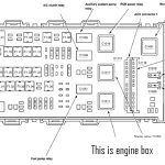 2005 ford 500 fuse box diagram 2005 automotive wiring diagrams inside 2005 ford five hundred fuse box diagram 150x150 2005 ford 500 fuse box diagram 2005 automotive wiring diagrams 2005 ford 500 fuse box diagram at bayanpartner.co