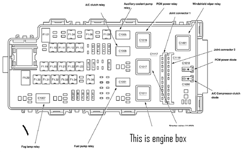 2005 Ford 500 Fuse Box Diagram. 2005. Automotive Wiring Diagrams regarding 2005 Ford 500 Fuse Box Diagram