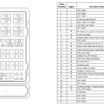 2005 Ford E150 Fuse Box Diagram. 2005. Automotive Wiring Diagrams pertaining to 2006 Ford E150 Fuse Box Diagram