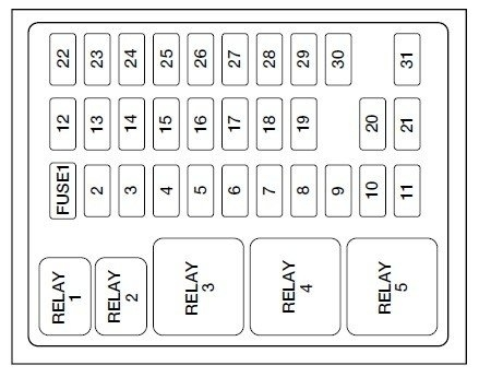 2005 Ford Excursion Fuse Box Diagram - Vehiclepad regarding 2002 Ford Excursion Fuse Box Diagram