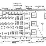 2005 Ford Explorer Fuse Box - Vehiclepad | 2005 Ford Explorer Fuse with 2002 Ford Explorer Fuse Box Location