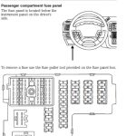 2005 Ford Explorer: The Fuse Box Under The Hood There..actuator with 2005 Ford Explorer Fuse Box Diagram