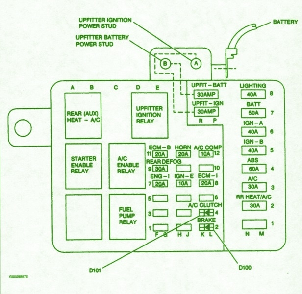 2005 Gmc Safari Wiring Diagram inside 2005 Gmc Safari Fuse Box Diagram