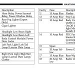2005 Liberty Power Locks Not Working - Jeepforum intended for 2005 Jeep Liberty Fuse Box Diagram