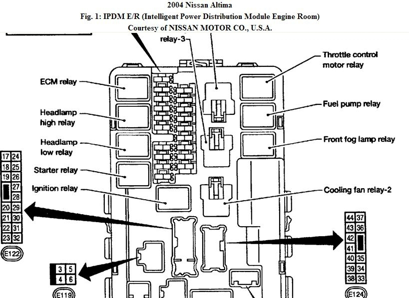 2005 nissan 350z fuse box diagram vehiclepad 2005 nissan throughout 2007 nissan altima fuse box 2005 nissan armada fuse box diagram 2005 wiring diagrams collection nissan armada fuse box diagram at honlapkeszites.co