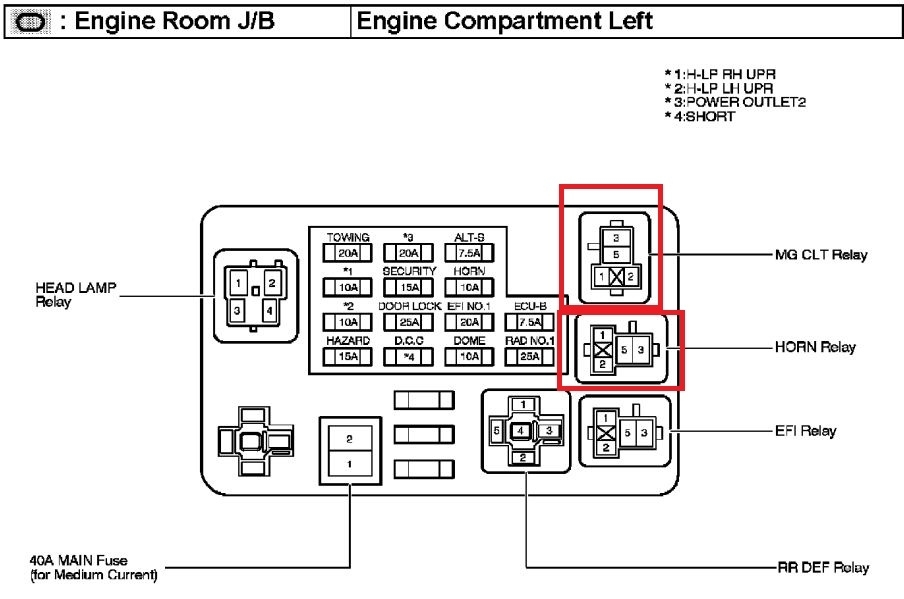 2004 Toyota Corolla Fuse Box | Fuse Box And Wiring Diagram