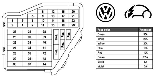 2005 Vw Beetle Fuse Box. 2005. Automotive Wiring Diagrams for 1970 Vw Beetle Fuse Box