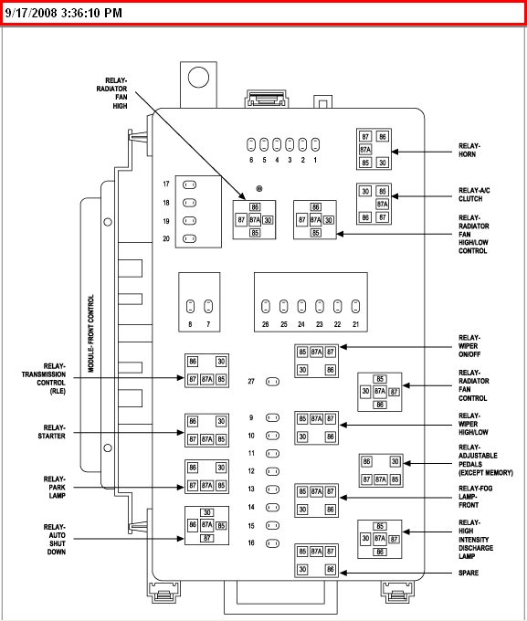 chrysler 300 fuse box diagram