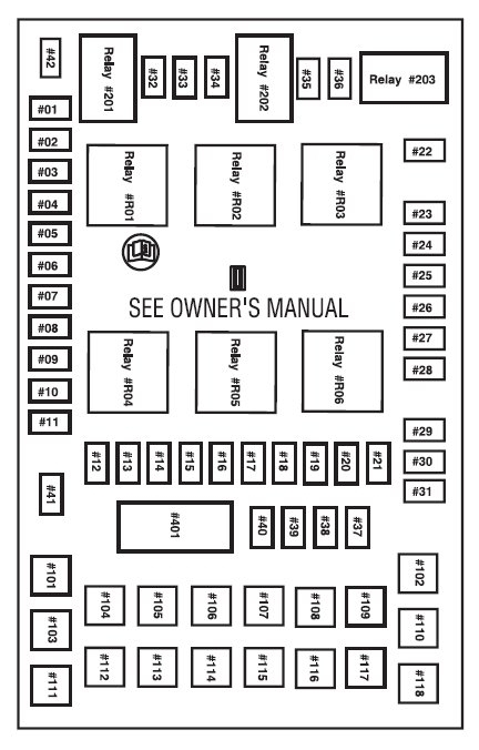 ford f150 fuse box diagram 2005