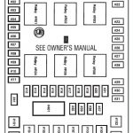 2006 F150 Fuse Box Diagram. with regard to 2006 Ford F150 Fuse Box Diagram