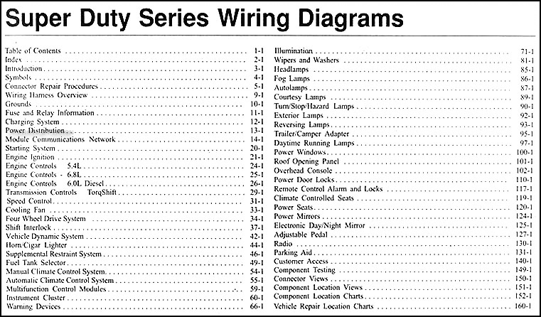 06 f250 fuse diagram   20 wiring diagram images