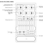 2006 Ford E350 Fuse Diagram - Under Hood And Under Dash within E350 Fuse Box Diagram