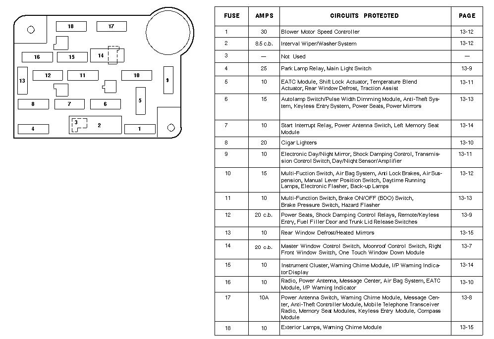Acura Obd2 Wiring Diagram furthermore Mercedes Benz Fuse Box Location as well 2006 Lincoln Mark Lt Fuse Box Location Vehiclepad 2006 Lincoln For 2006 Lincoln Mark Lt Fuse Box Diagram together with 88 F150 Steering Column Wiring Diagram moreover RepairGuideContent. on fuse box diagram 2006 lincoln mark lt