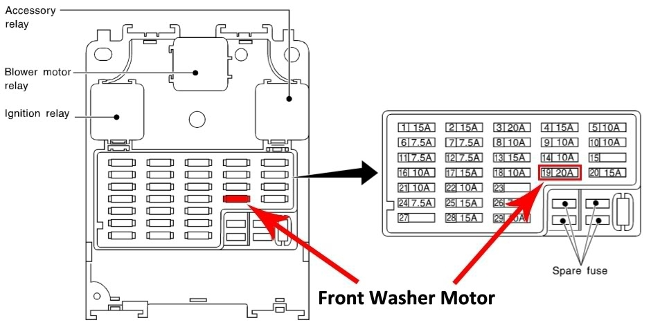 2006 Nissan Armada Fuse Box Diagram - Vehiclepad | 2010 Nissan with regard to 2005 Nissan Altima Fuse Box Diagram