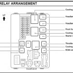 2008 Nissan Xterra Fuse Box Diagram Vehiclepad 2007
