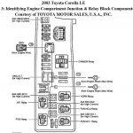 2006 Toyota Corolla Fuse Box Diagram - Image Details pertaining to 2006 Toyota Corolla Fuse Box