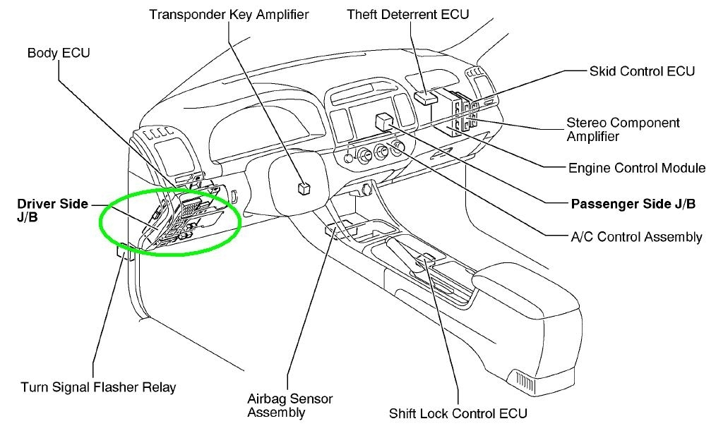 2003 toyota corolla fuse box diagram