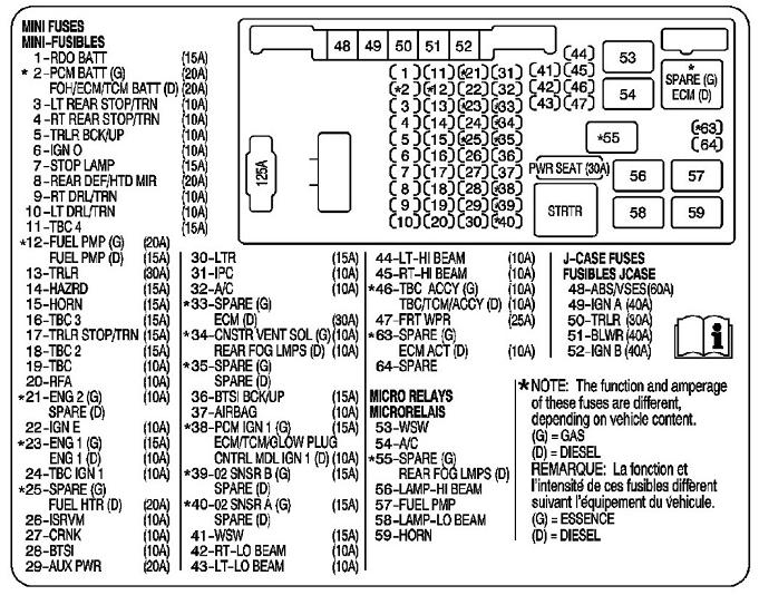 service manual  2007 gmc savana fuse pdf