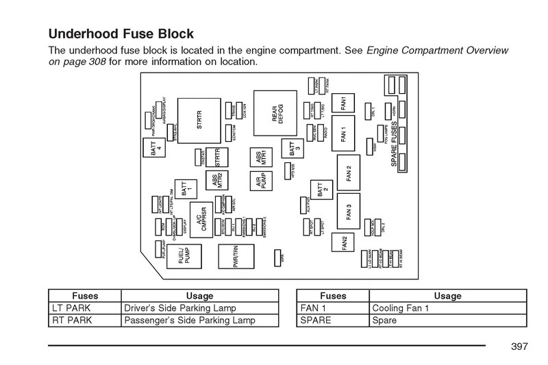 2007 impala fuse box 2007 automotive wiring diagrams with 2006 monte carlo fuse box diagram 2007 impala fuse box 2007 automotive wiring diagrams with 2006 2000 chevy monte carlo ss fuse box at fashall.co