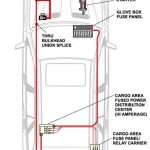 2008 Bmw Z4 Fuse Box. 2008. Automotive Wiring Diagrams intended for 2005 Bmw Z4 Fuse Box Diagram