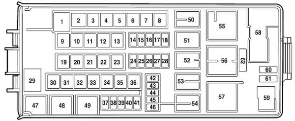 2008 Ford Explorer Fuse Box. 2008. Automotive Wiring Diagrams intended for 2008 Ford Explorer Fuse Box