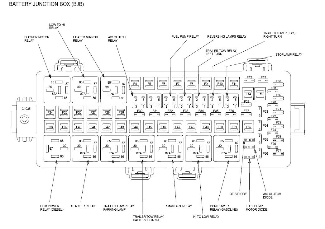2008 Ford F450 Fuse Diagram intended for 2008 Ford F350 Fuse Box Diagram