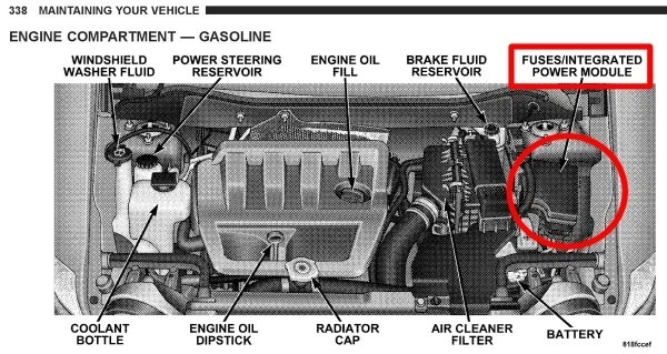 2008 Jeep Compass Fuse Box Diagram - Vehiclepad | 2010 Jeep with regard to 2008 Jeep Wrangler Fuse Box Location