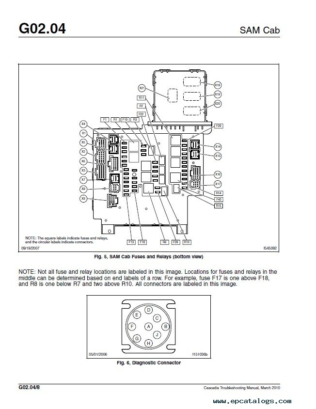 2009 freightliner cascadia fuse box location vehiclepad 2015 pertaining to freightliner cascadia fuse box cascadia fuse box location diagram wiring diagrams for diy car  at nearapp.co