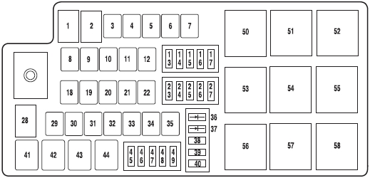 2010 Ford Fusion Fuse Relay Power Distribution Box Schematic And Table regarding 2010 Ford Fusion Fuse Box